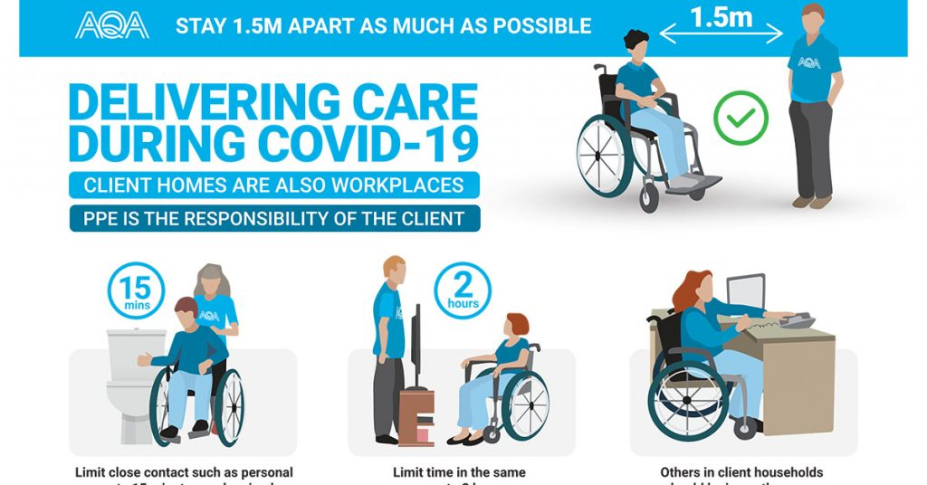 Delivering care during the COVID-19 emergency